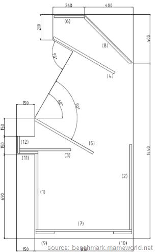 Cabinet Plans Arcade